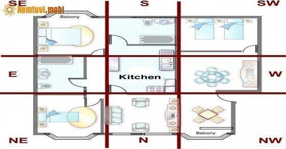 Hướng cấm kỵ phong thủy bếp - Không đặt bếp ở trung tâm của nhà