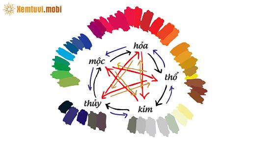 Bảng màu sắc theo mệnh