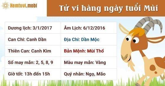 Tử vi ngày mới 12 con giáp thứ 3 ngày 3/1/2017