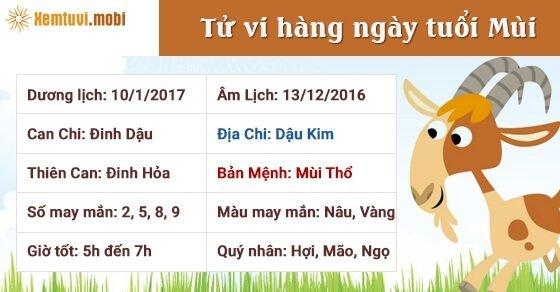 Tử vi ngày mới 12 con giáp thứ 3 ngày 10/1/2017