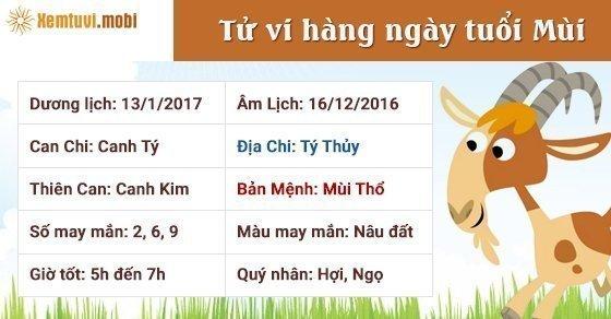Tử vi ngày mới 12 con giáp thứ 6 ngày 13/1/2017