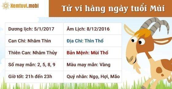 Tử vi ngày mới 12 con giáp thứ 5 ngày 5/1/2017