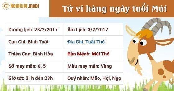 Tử vi ngày mới 12 con giáp thứ 3 ngày 28/2/2017