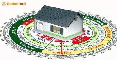 12 con giáp chọn năm mua nhà, hướng nhà để nhanh phát lộc