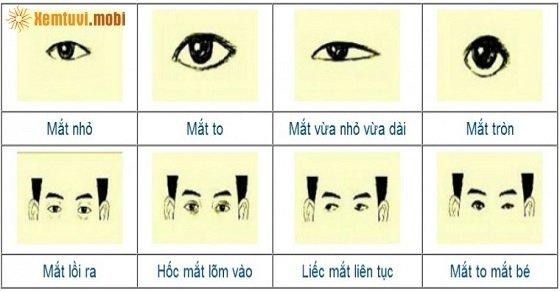 Cách xem bói qua đôi mắt