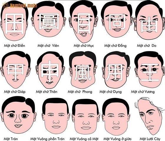 Xem tướng gương mặt đàn ông luận tính cách, sự nghiệp, cuộc đời