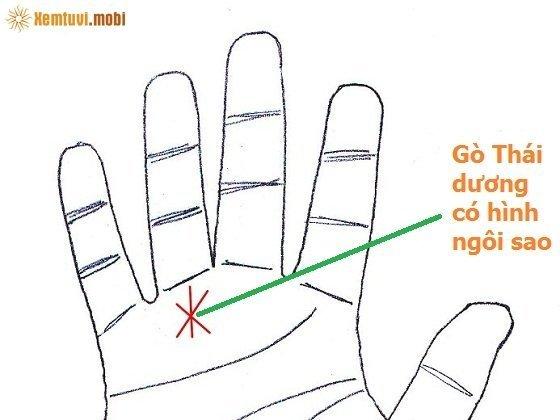 Dấu hiệu trên gò Thái Dương bàn tay