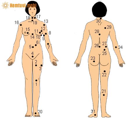 Nốt ruồi trên mông phụ nữ là người rất khéo tay hay làm