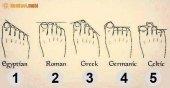 Xem tướng chân - Coi bói tướng số qua bàn chân cho đàn ông, phụ nữ